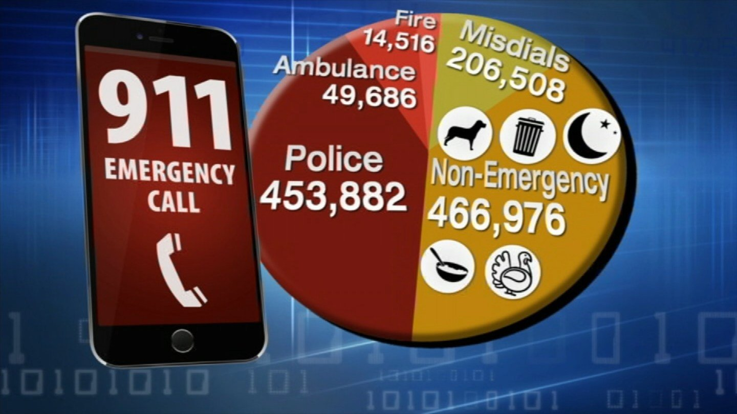 Data shows about half of the calls will be classified as non-emergency. Those include calls about missing pets, trash collection, kids missing curfew or refusing to eat cereal in the morning. (KCTV5)