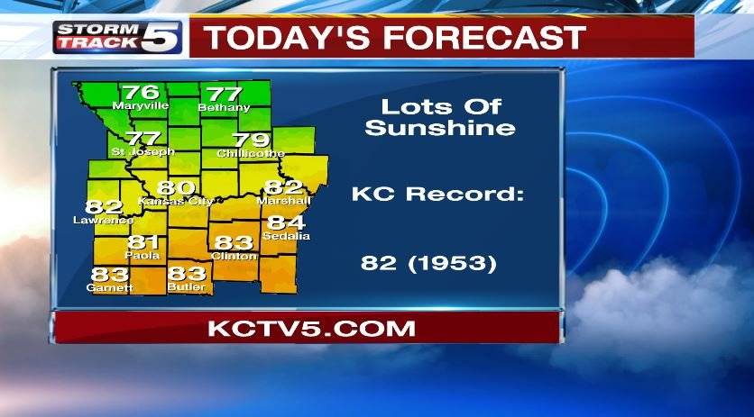 """There will be a mixture of sun and clouds all day. Even with winds switching to the northeast at 5-15 mph, we will still have temps close to a new record,"" StormTrack5 Meteorologist Lisa Teachman said. (KCTV5)"