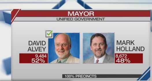 David Alvey upset Mark Holland on Tuesday. (KCTV5)