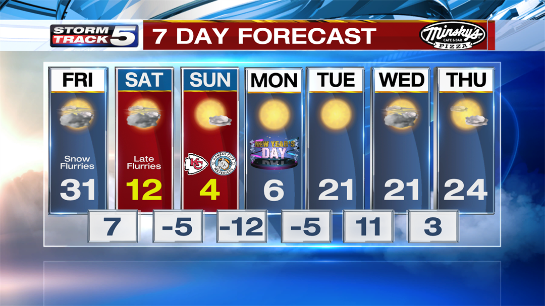 BRUTAL COLD Frigid Weather In Kansas City To Usher In New Year - 5 day forecast kansas city