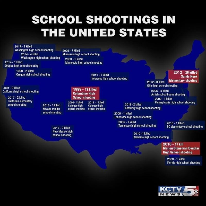 School Shootings In The US Keep Happening Again And Again
