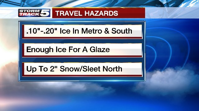 A mix of freezing drizzle, sleet and some snow will persist through the morning to create an ice glaze on surfaces to start your Thursday, especially on anything that hasn't been treated. (KCTV5)