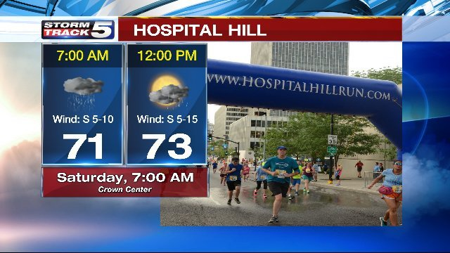 Because of the heat, the Hospital Hill Run 5K will be held at7 a.m. Saturday rather than Friday evening. (KCTV5)
