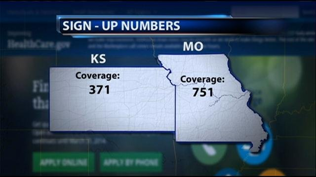 Only 371 Kansans were able to sign up for health insurance through the Affordable Care Act website in its first month.  In Missouri, the number is 751.