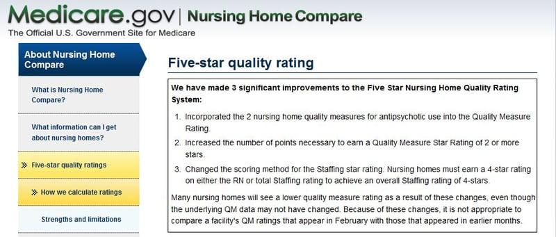Nursing Home Jobs In Kansas City Mo